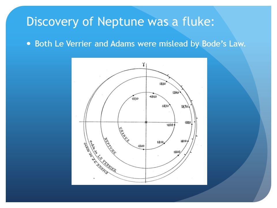 Discovery of Neptune was a fluke: Both Le Verrier and Adams were mislead by Bode's Law.