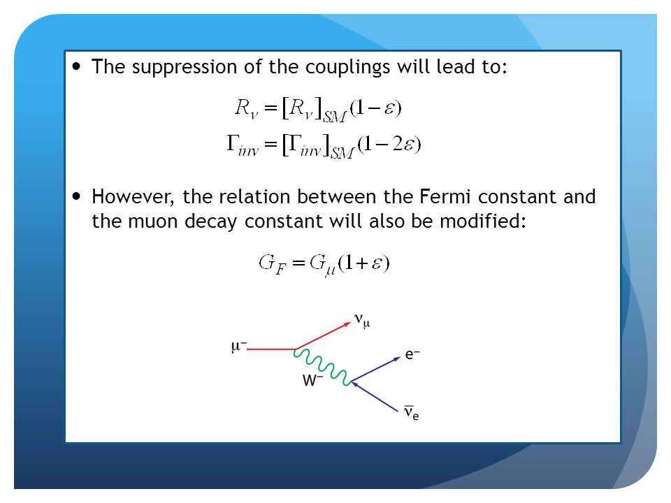 The suppression of the couplings will lead to: However, the relation between the Fermi constant and the muon decay constant will also be modified: