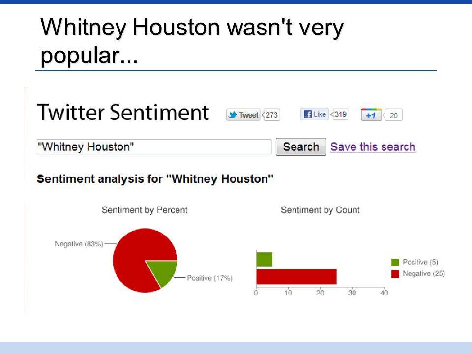 Whitney Houston wasn't very popular...