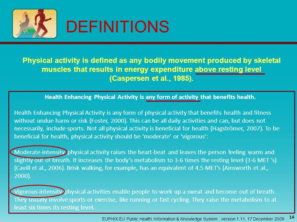 Physical activity is defined as any bodily movement produced by skeletal muscles that results in energy expenditure above resting level (Caspersen et al., 1985).