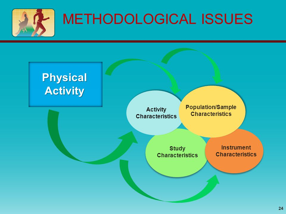METHODOLOGICAL ISSUES Physical Activity 24