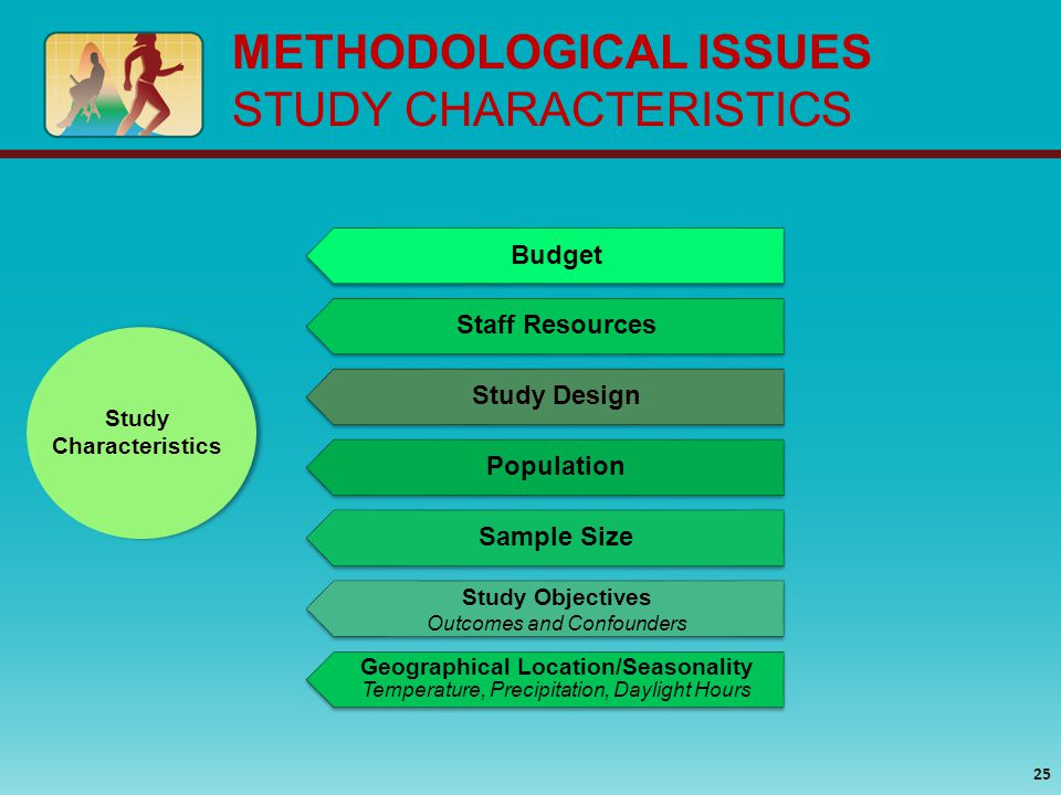 Study Characteristics Budget Staff Resources Study Design Population Sample Size Study Objectives Outcomes and Confounders Study Objectives Outcomes and Confounders Geographical Location/Seasonality Temperature, Precipitation, Daylight Hours Geographical Location/Seasonality Temperature, Precipitation, Daylight Hours METHODOLOGICAL ISSUES STUDY CHARACTERISTICS 25