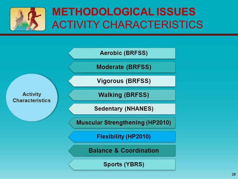 METHODOLOGICAL ISSUES ACTIVITY CHARACTERISTICS 28 Activity Characteristics Aerobic (BRFSS) Moderate (BRFSS) Vigorous (BRFSS) Walking (BRFSS) Sedentary (NHANES) Muscular Strengthening (HP2010) Flexibility (HP2010) Balance & Coordination Sports (YBRS)