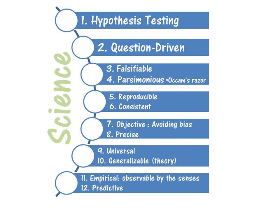 Characteristics of Science 1.