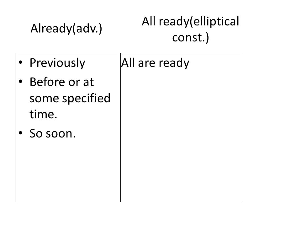 Already(adv.) Previously Before or at some specified time.