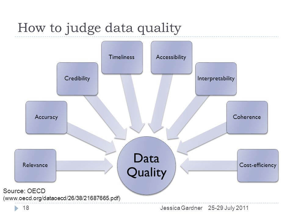 How to judge data quality Data Quality RelevanceAccuracyCredibilityTimelinessAccessibilityInterpretabilityCoherenceCost-efficiency Source: OECD (www.oecd.org/dataoecd/26/38/21687665.pdf) 25-29 July 2011Jessica Gardner18