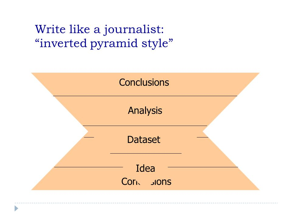 Write like a journalist: inverted pyramid style Idea Dataset Analysis Conclusions Idea Dataset Analysis Conclusions