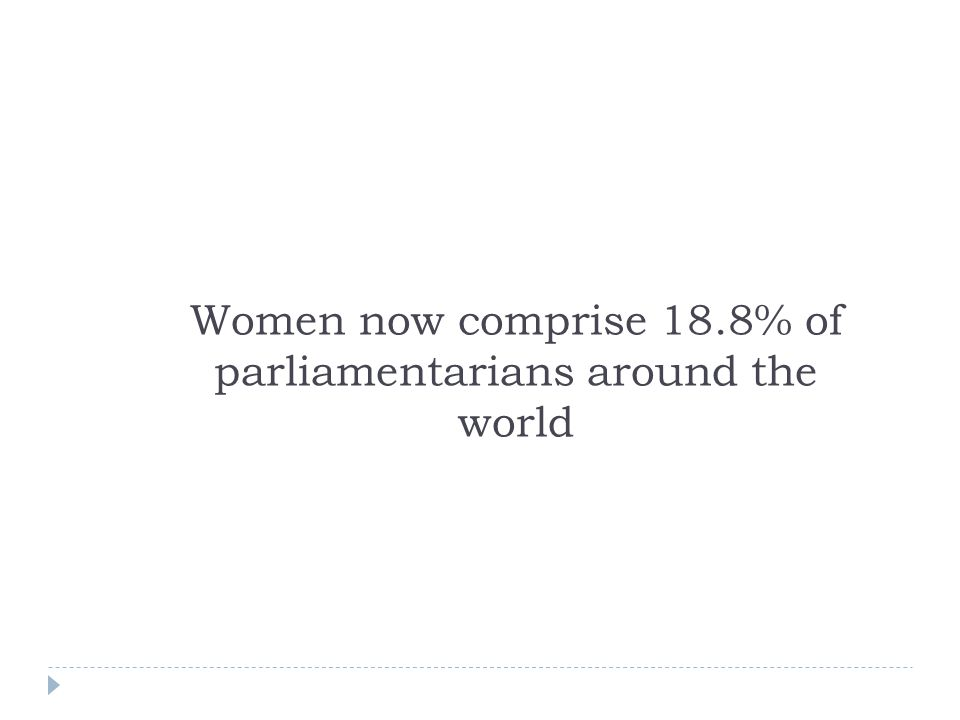 Women now comprise 18.8% of parliamentarians around the world