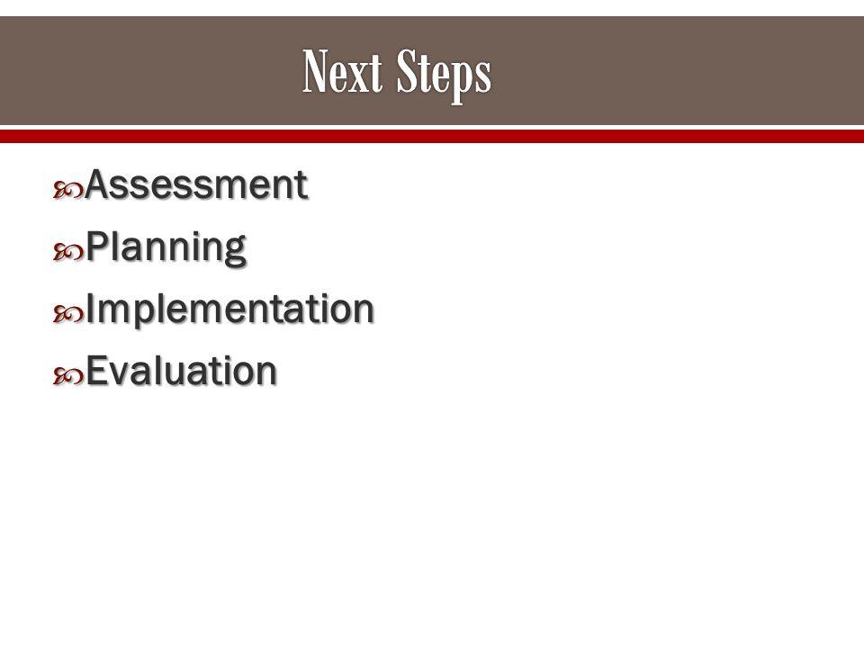  Assessment  Planning  Implementation  Evaluation