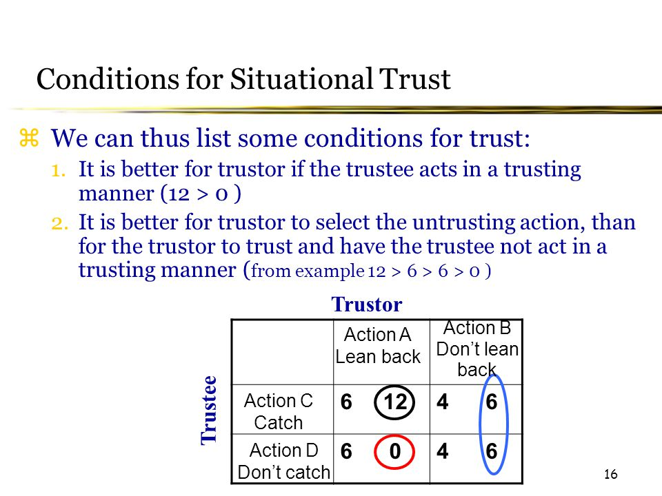 16 Conditions for Situational Trust Trustor Trustee  We can thus list some conditions for trust: 1.It is better for trustor if the trustee acts in a trusting manner (12 > 0 ) 2.It is better for trustor to select the untrusting action, than for the trustor to trust and have the trustee not act in a trusting manner ( from example 12 > 6 > 6 > 0 ) 6 124 6 6 04 6 Action C Catch Action D Don't catch Action A Lean back Action B Don't lean back
