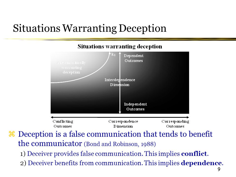 9 Situations Warranting Deception  Deception is a false communication that tends to benefit the communicator (Bond and Robinson, 1988) 1) Deceiver provides false communication.