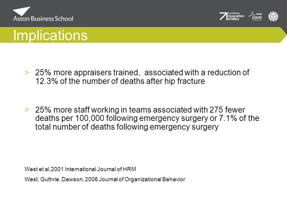 >25% more appraisers trained, associated with a reduction of 12.3% of the number of deaths after hip fracture > 25% more staff working in teams associated with 275 fewer deaths per 100,000 following emergency surgery or 7.1% of the total number of deaths following emergency surgery West et al,2001 International Journal of HRM West, Guthrie, Dawson, 2006 Journal of Organizational Behavior Implications