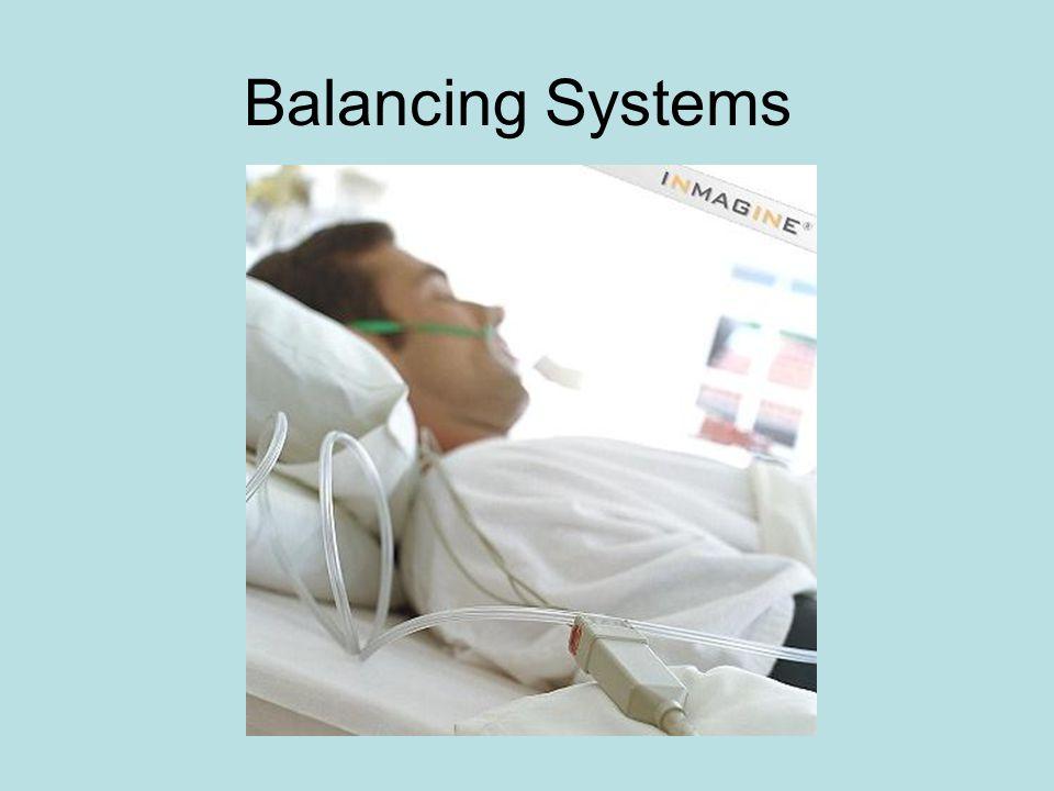 Balancing Systems