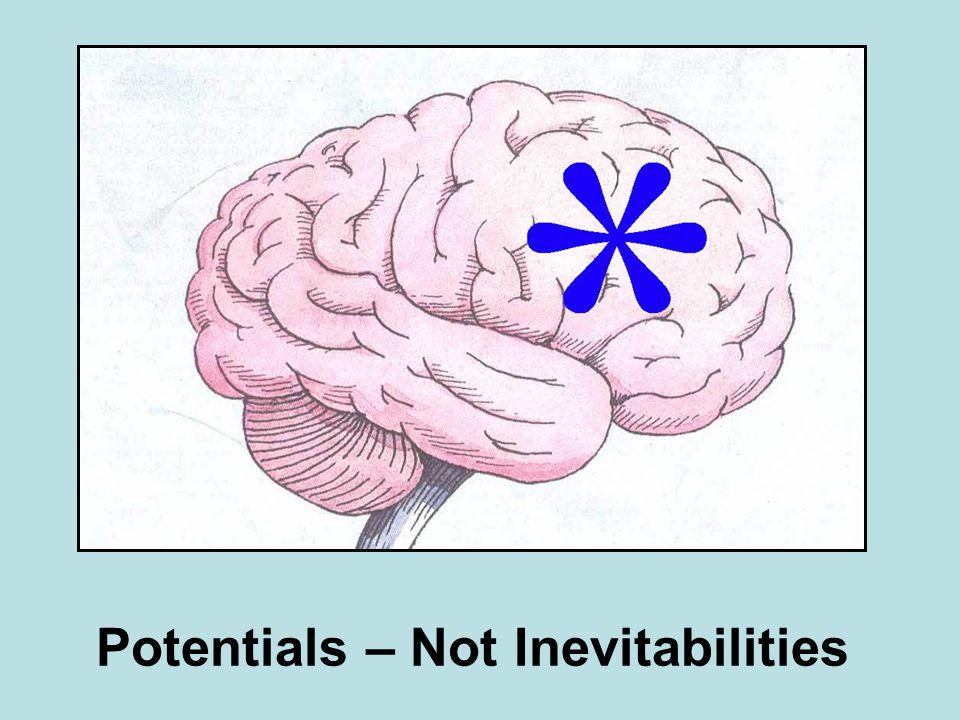 Potentials – Not Inevitabilities