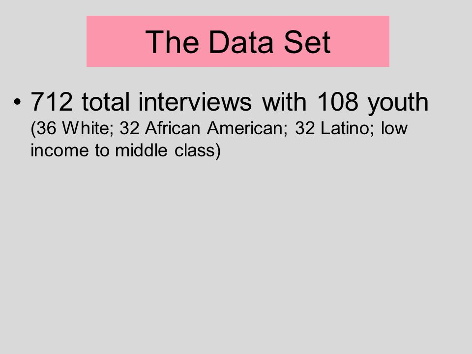The Data Set 712 total interviews with 108 youth (36 White; 32 African American; 32 Latino; low income to middle class)