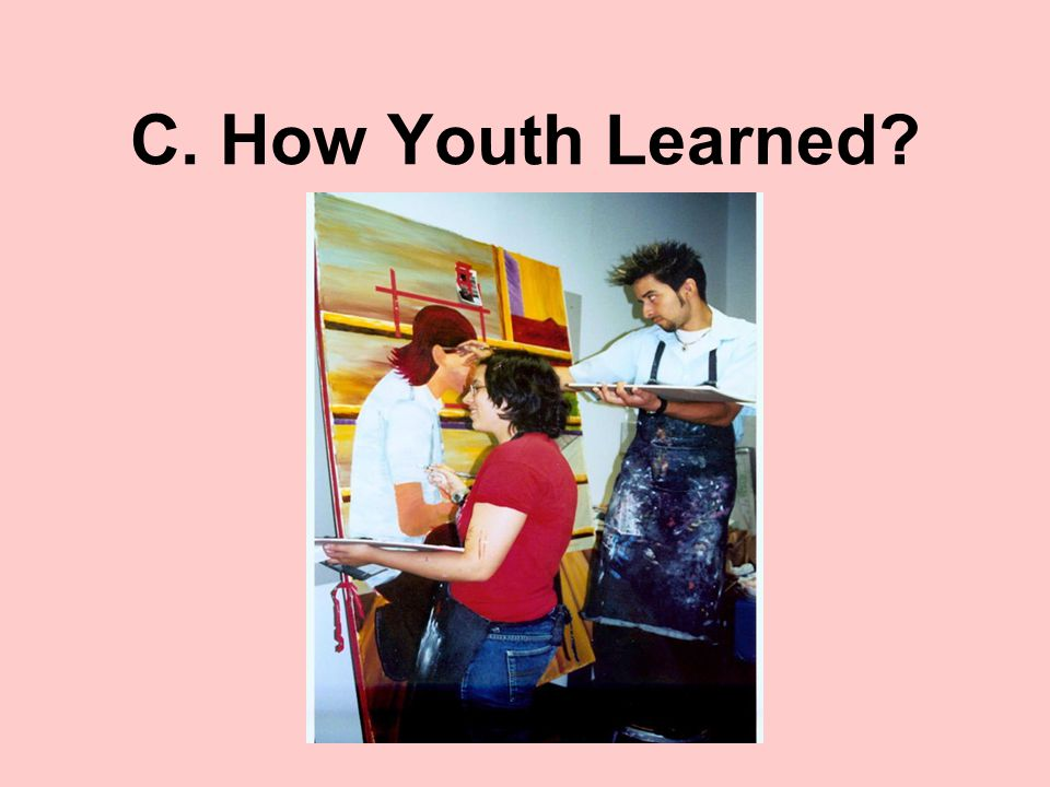 C. How Youth Learned?