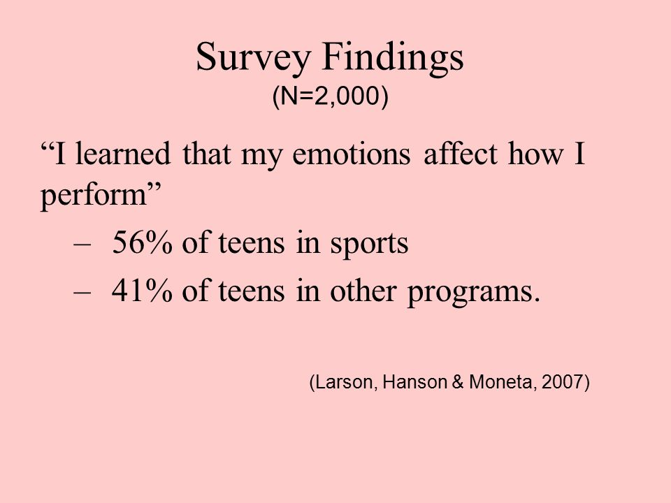 Survey Findings (N=2,000) I learned that my emotions affect how I perform – 56% of teens in sports – 41% of teens in other programs.