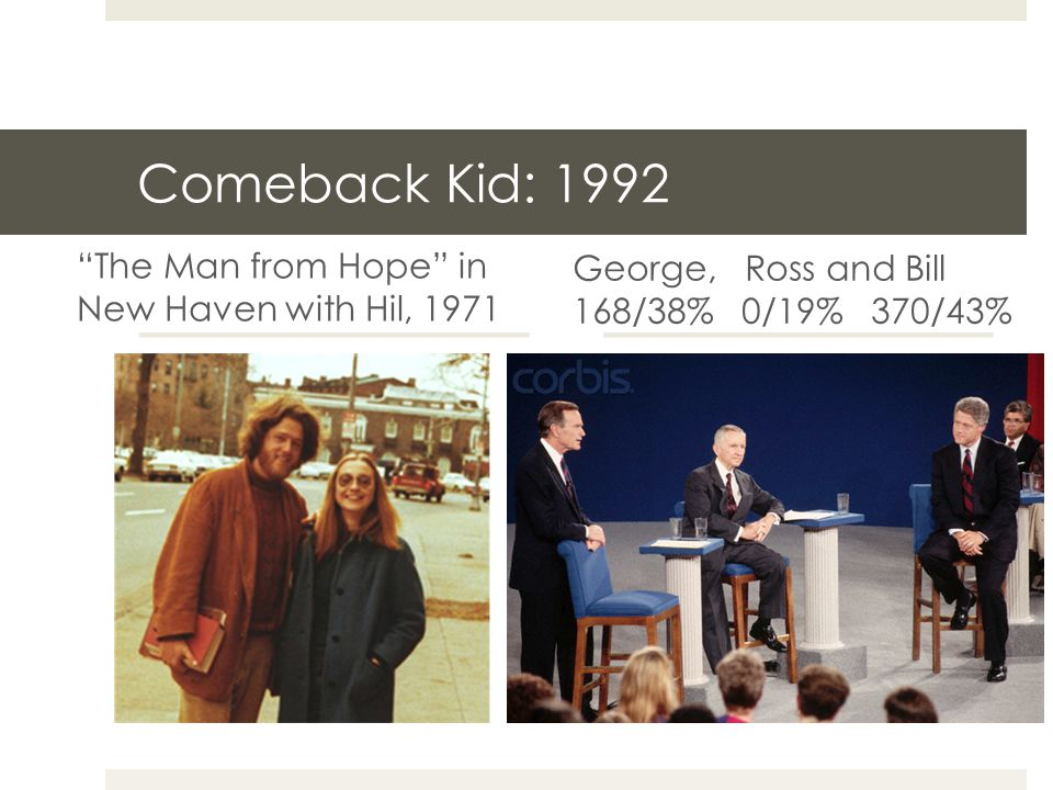 Comeback Kid: 1992 The Man from Hope in New Haven with Hil, 1971 George, Ross and Bill 168/38% 0/19% 370/43%