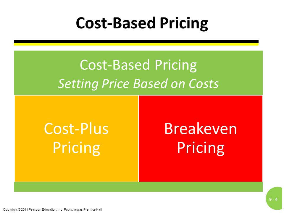 9 -4 Copyright © 2011 Pearson Education, Inc. Publishing as Prentice Hall Cost-Based Pricing Setting Price Based on Costs Cost-Plus Pricing Breakeven