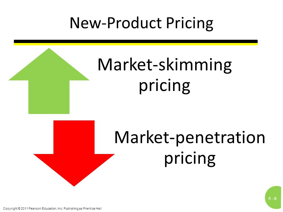 9 -8 Copyright © 2011 Pearson Education, Inc. Publishing as Prentice Hall New-Product Pricing Market-skimming pricing Market-penetration pricing