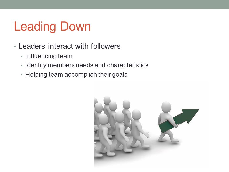 Leading Down Leaders interact with followers Influencing team Identify members needs and characteristics Helping team accomplish their goals