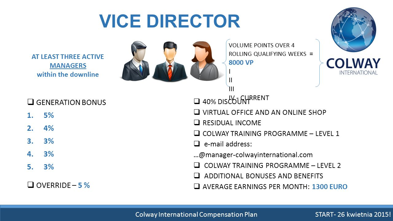 Colway International Compensation Plan START- 26 kwietnia 2015! VICE DIRECTOR  GENERATION BONUS 1.5% 2.4% 3.3% 4.3% 5.3% AT LEAST THREE ACTIVE MANAGE