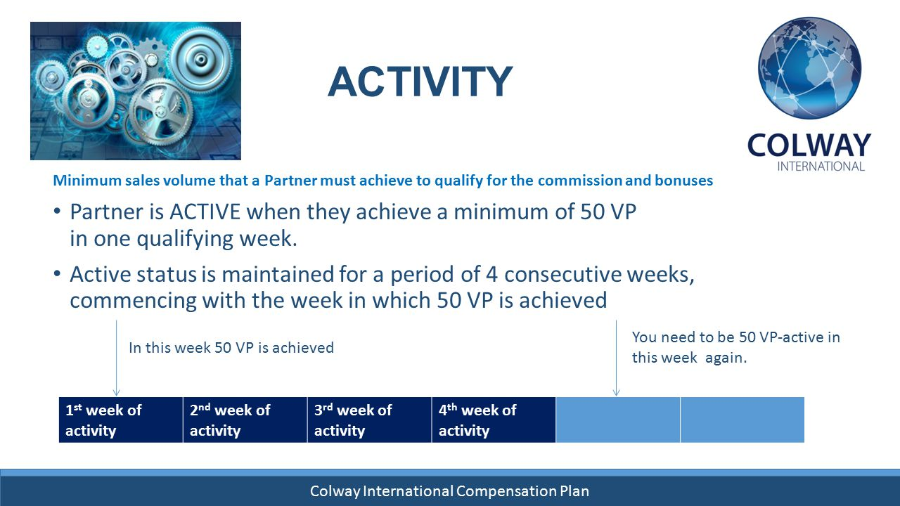 Colway International Compensation Plan Partner is ACTIVE when they achieve a minimum of 50 VP in one qualifying week. Active status is maintained for
