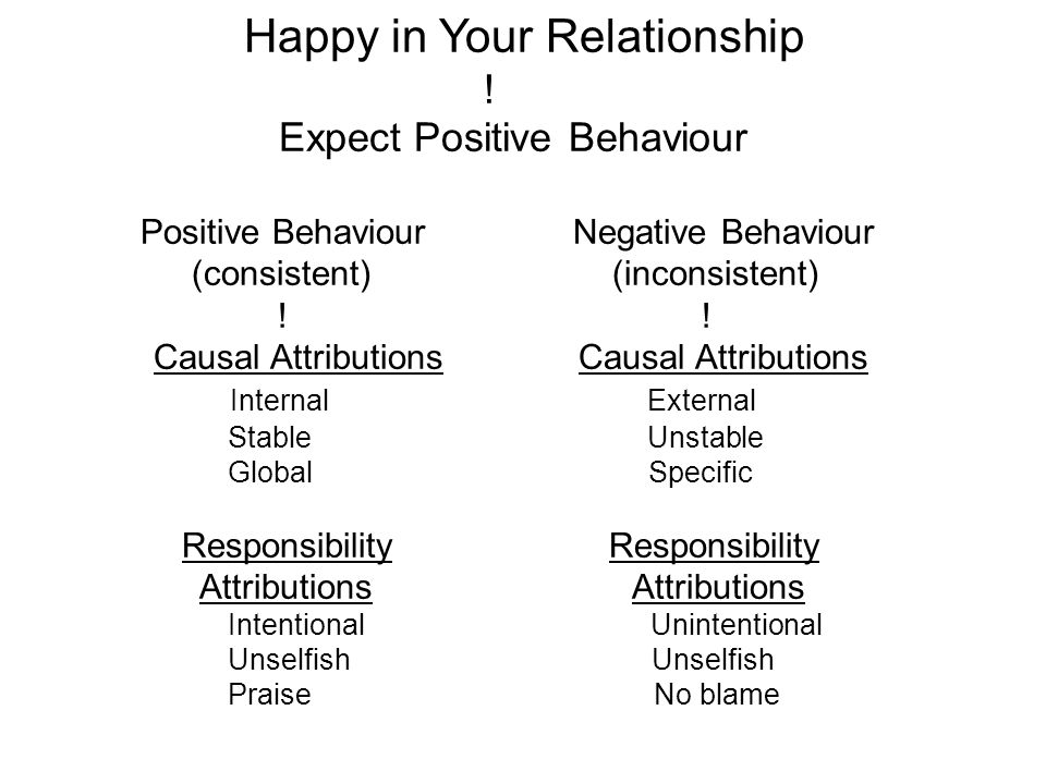 Happy in Your Relationship .