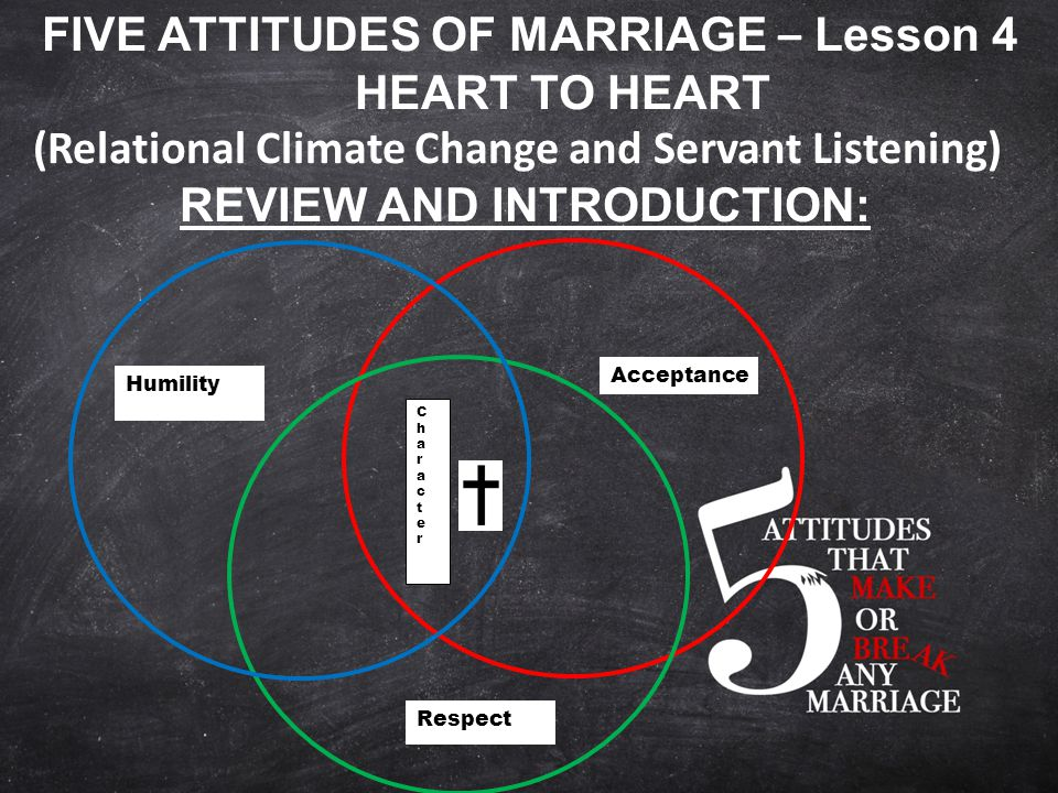 FIVE ATTITUDES OF MARRIAGE – Lesson 4 HEART TO HEART (Relational Climate Change and Servant Listening) REVIEW AND INTRODUCTION: CharacterCharacter Acceptance Humility Respect