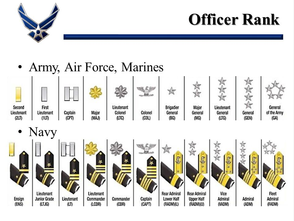 Officer Rank Army, Air Force, Marines Navy
