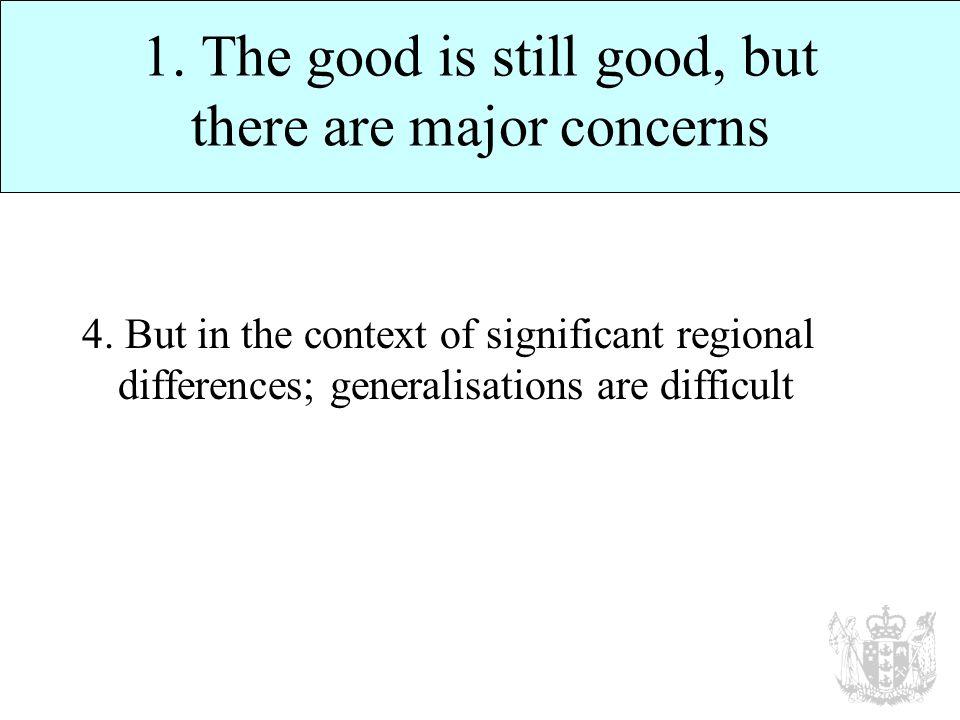 Conclusion ?