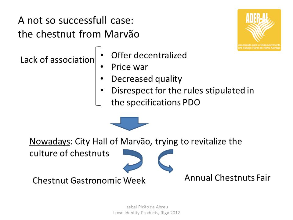 A not so successfull case: the chestnut from Marvão Isabel Picão de Abreu Local Identity Products, Riga 2012 Offer decentralized Price war Decreased q