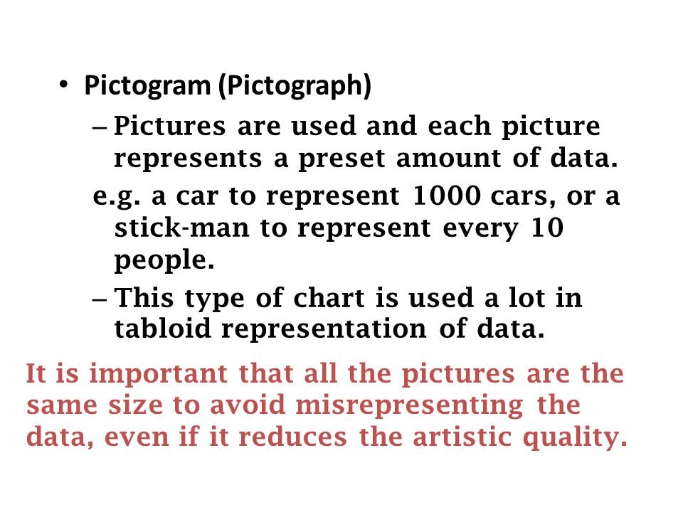Pictogram (Pictograph) – Pictures are used and each picture represents a preset amount of data.