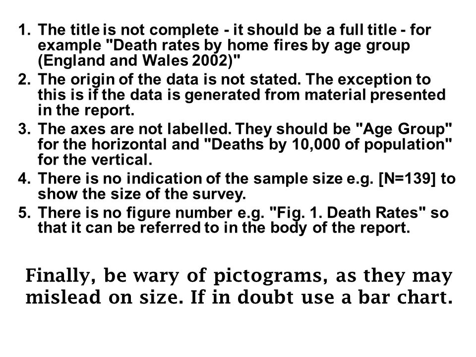 1.The title is not complete - it should be a full title - for example Death rates by home fires by age group (England and Wales 2002) 2.The origin of the data is not stated.