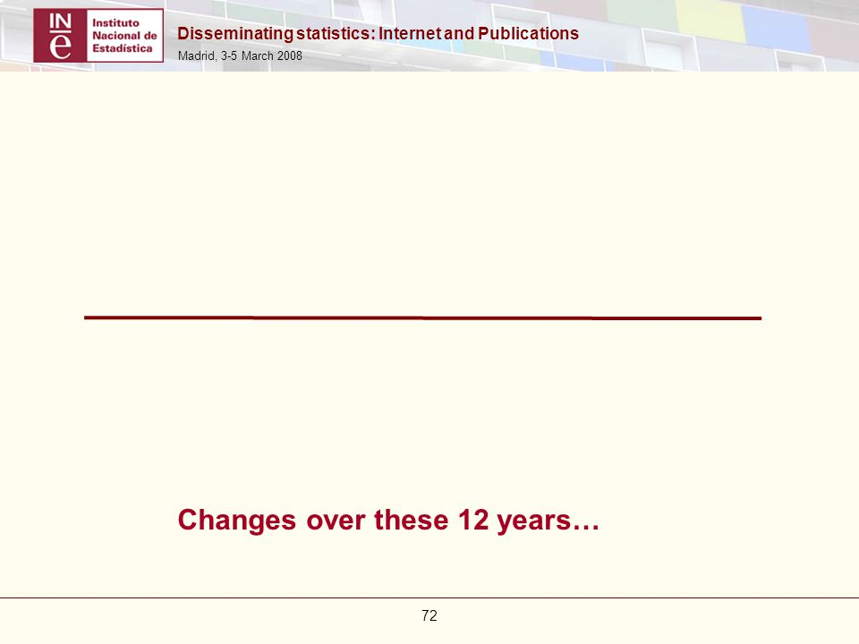 Disseminating statistics: Internet and Publications Madrid, 3-5 March 2008 72 Changes over these 12 years…