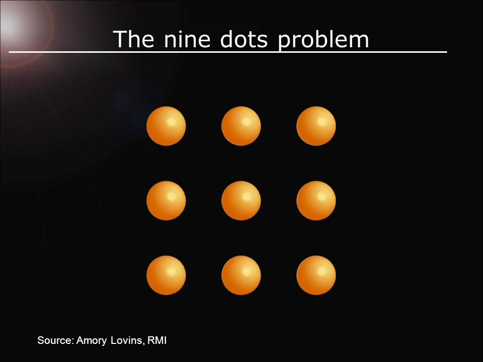 The nine dots problem Source: Amory Lovins, RMI