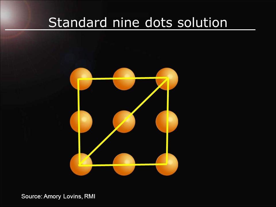 Standard nine dots solution Source: Amory Lovins, RMI