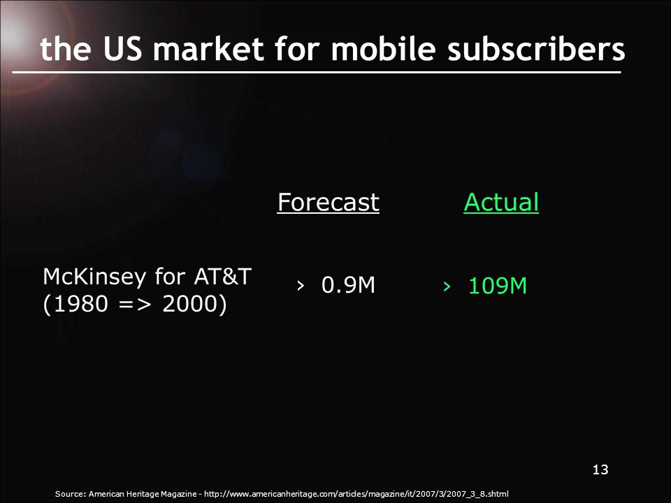 13 the US market for mobile subscribers McKinsey for AT&T (1980 => 2000) Actual ›109M Forecast ›0.9M Source: American Heritage Magazine - http://www.americanheritage.com/articles/magazine/it/2007/3/2007_3_8.shtml