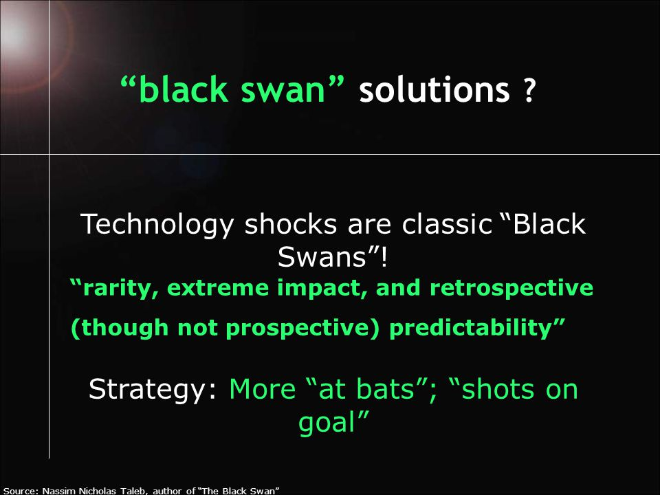 black swan solutions . Technology shocks are classic Black Swans .