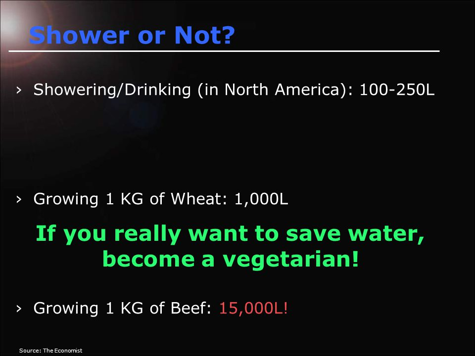 ›Showering/Drinking (in North America): 100-250L ›Growing 1 KG of Wheat: 1,000L ›Growing 1 KG of Beef: 15,000L.