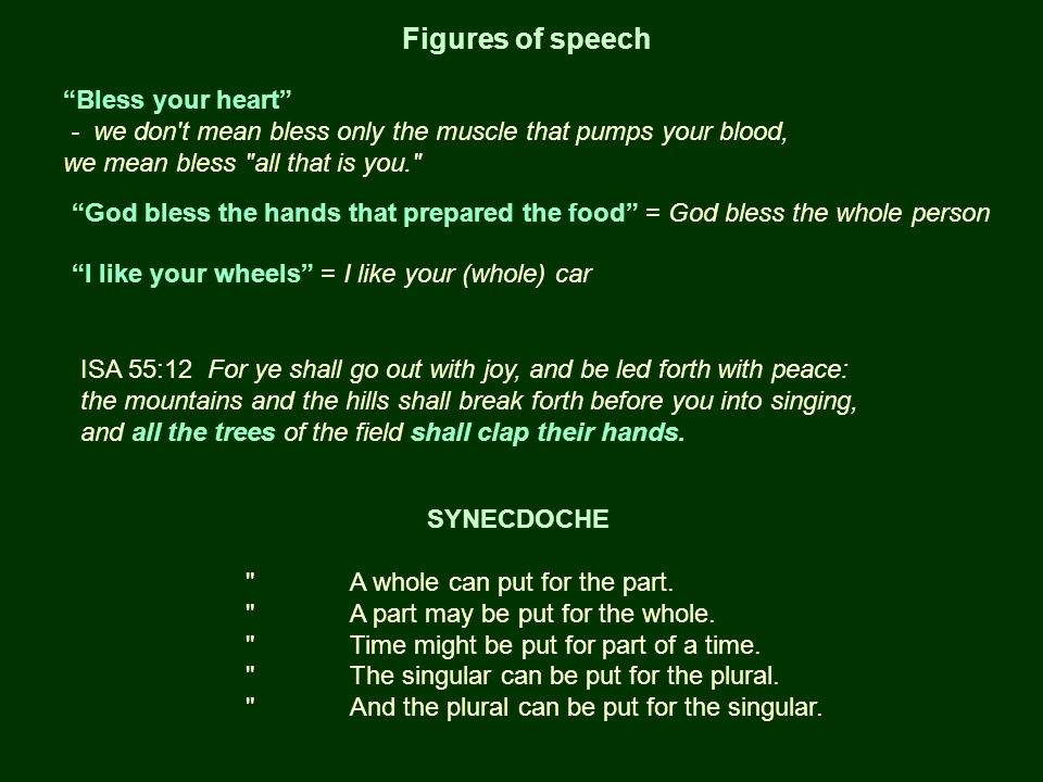 """Figures of speech """"Bless your heart"""" - we don't mean bless only the muscle that pumps your blood, we mean bless"""