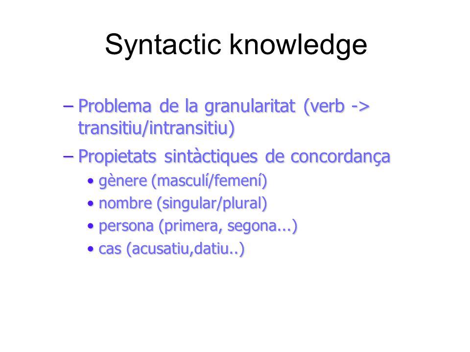 Syntactic knowledge –Problema de la granularitat (verb -> transitiu/intransitiu) –Propietats sintàctiques de concordança gènere (masculí/femení)gènere (masculí/femení) nombre (singular/plural)nombre (singular/plural) persona (primera, segona...)persona (primera, segona...) cas (acusatiu,datiu..)cas (acusatiu,datiu..)