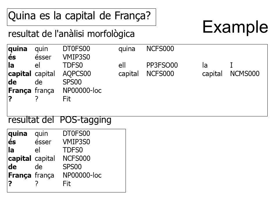 Quina es la capital de França.
