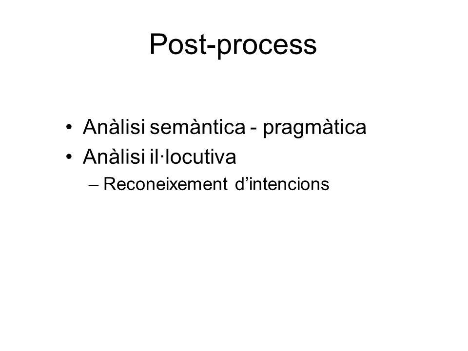 Post-process Anàlisi semàntica - pragmàtica Anàlisi il·locutiva –Reconeixement d'intencions
