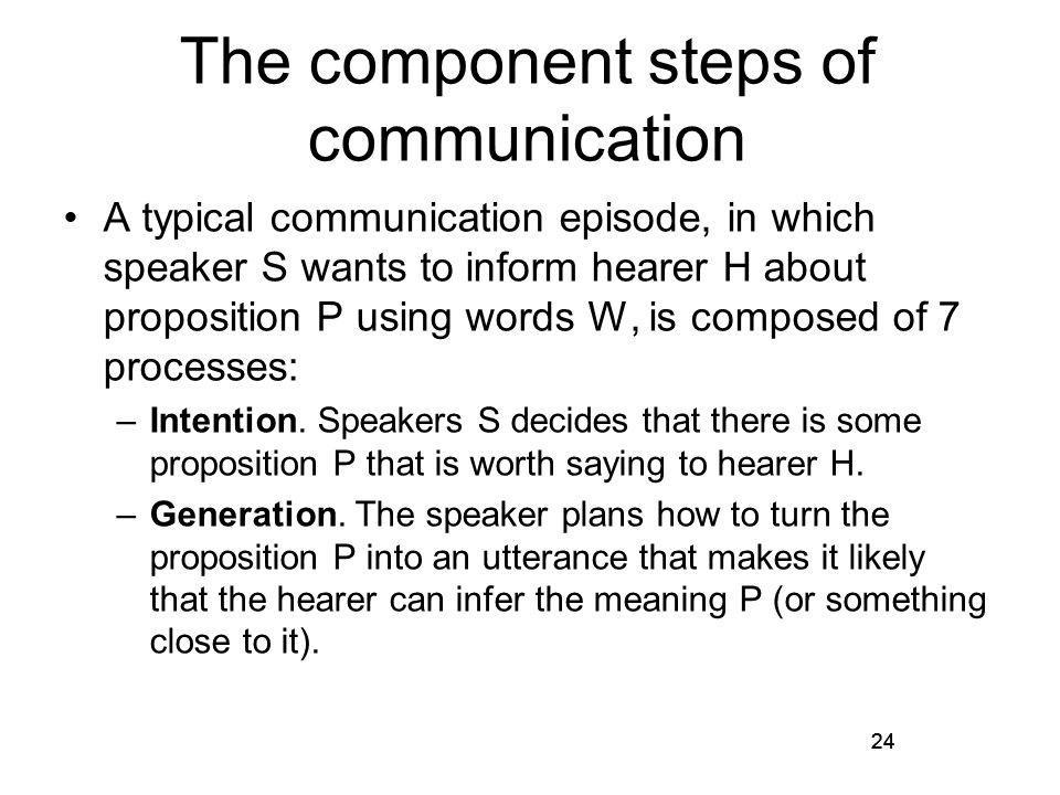24 The component steps of communication A typical communication episode, in which speaker S wants to inform hearer H about proposition P using words W, is composed of 7 processes: –Intention.