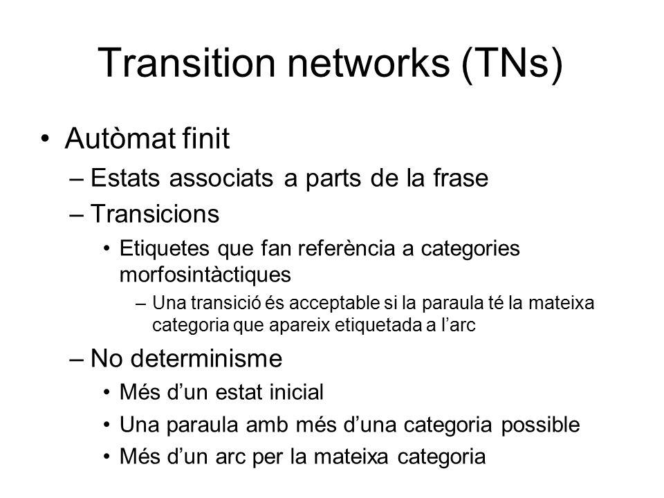 Transition networks (TNs) Autòmat finit –Estats associats a parts de la frase –Transicions Etiquetes que fan referència a categories morfosintàctiques –Una transició és acceptable si la paraula té la mateixa categoria que apareix etiquetada a l'arc –No determinisme Més d'un estat inicial Una paraula amb més d'una categoria possible Més d'un arc per la mateixa categoria