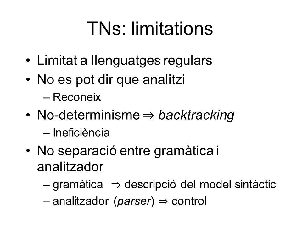 Limitat a llenguatges regulars No es pot dir que analitzi –Reconeix No-determinisme ⇒ backtracking –Ineficiència No separació entre gramàtica i analitzador –gramàtica ⇒ descripció del model sintàctic –analitzador (parser) ⇒ control TNs: limitations