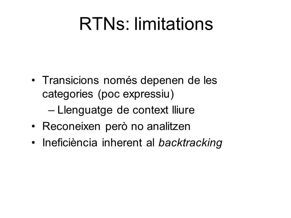 RTNs: limitations Transicions només depenen de les categories (poc expressiu) –Llenguatge de context lliure Reconeixen però no analitzen Ineficiència inherent al backtracking