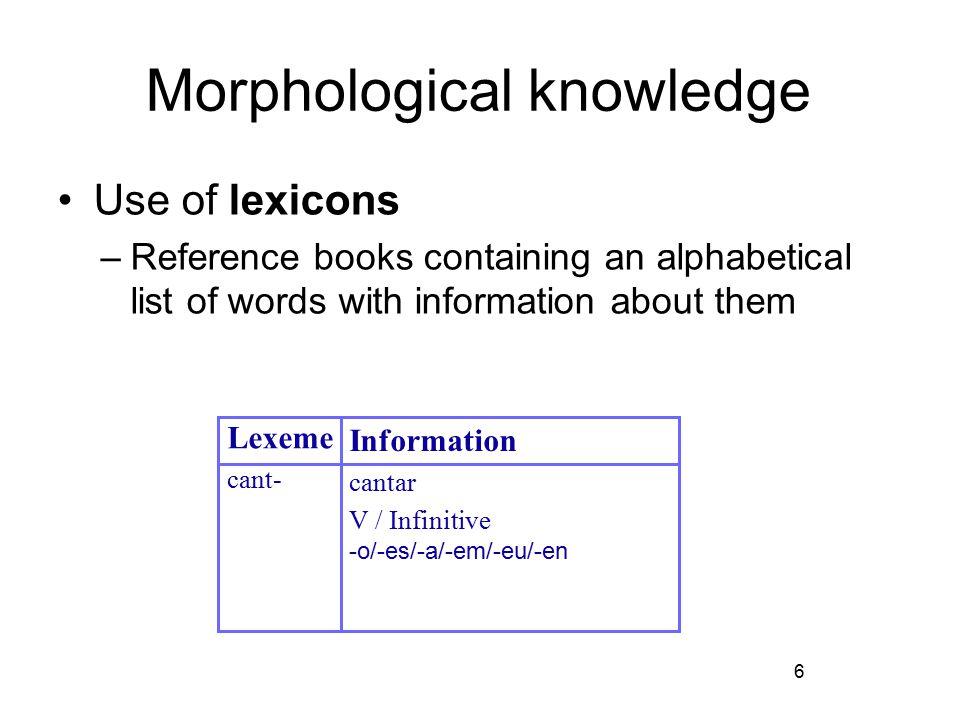 Morphological knowledge Versió simple: utilització de formaris (llista de formes amb informació morfològica i els lexemes corresponents) Morfema = lexema (o arrel) o gramema Lexema cant Gramema o es a em en