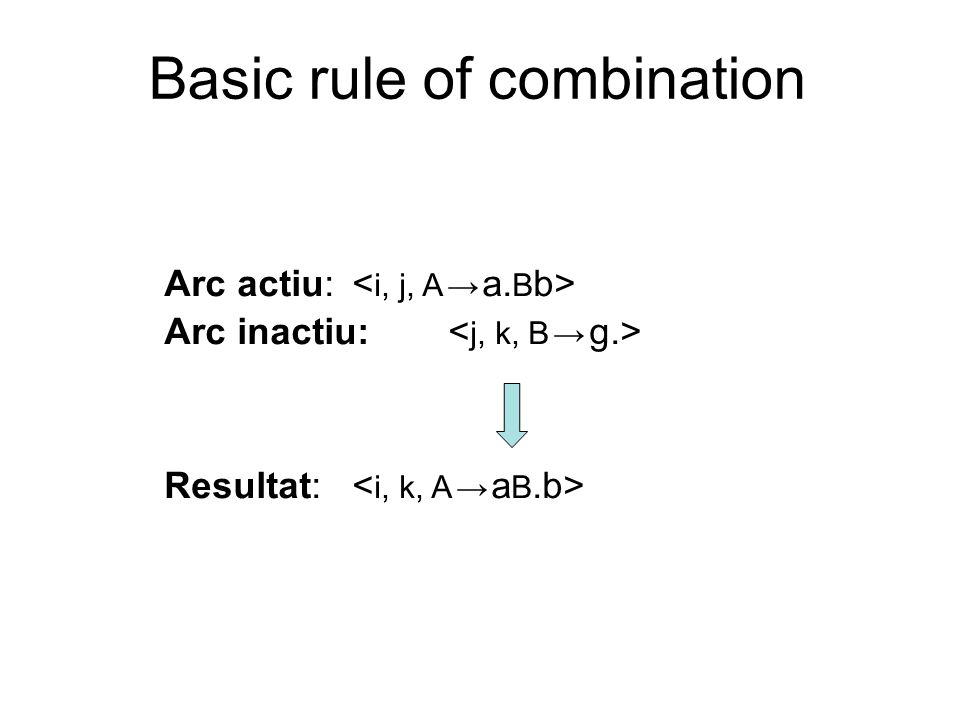Basic rule of combination Arc actiu: Arc inactiu: Resultat: